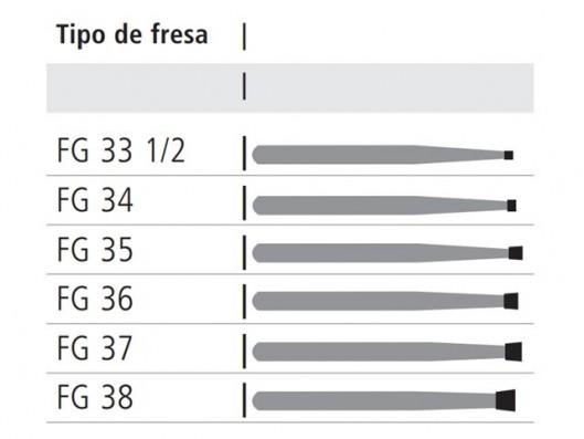 FRESA DE CONO INVERTIDO...